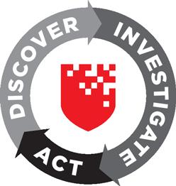 Discover, Investigate, Act