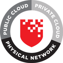 Public Cloud, Private Cloud, Physical Network