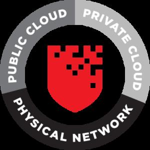 Public Cloud, Private Cloud, Physical Network